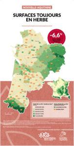 Nouvelle-Aquitaine : Une mosaïque de territoires - SURFACES TOUJOURS EN HERBE