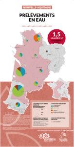 Nouvelle-Aquitaine : Une mosaïque de territoires - PRÉLÈVEMENT EN EAU