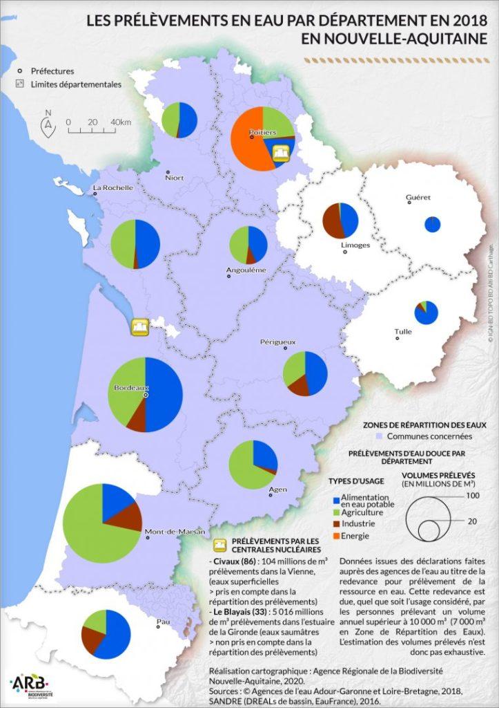 Carte L'eau au service de plusieurs usages Nouvelle Aquitaine